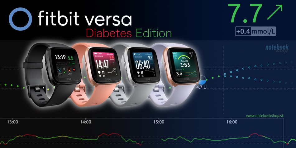 Fitbit Versa Watch Diabetes Edition