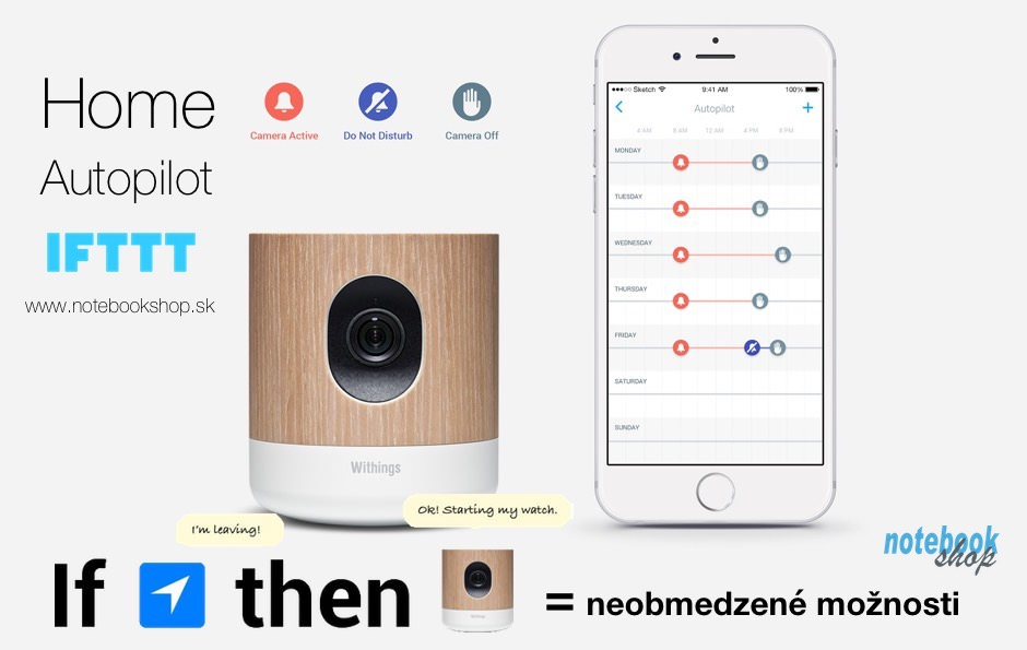 Withings Home a automatizácia IFTTT