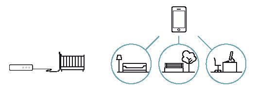 Smart Baby Monitor - Wifi