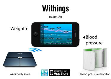 Obrázok produktu Withings pack - Smart Body Analyzer + Wireless Blood Pressure Mon